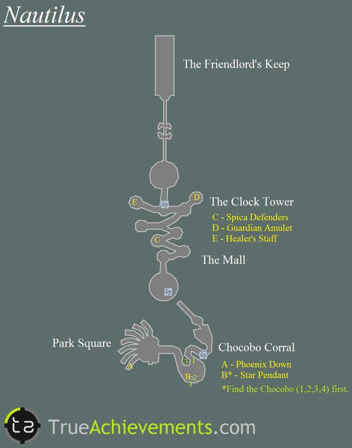 final fantasy 13 upgrade guide accessory