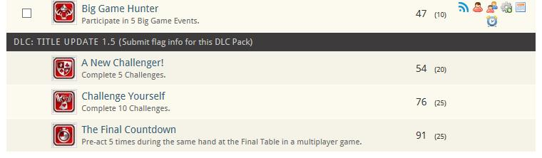 Unflagged DLC in the Achievement Submission List
