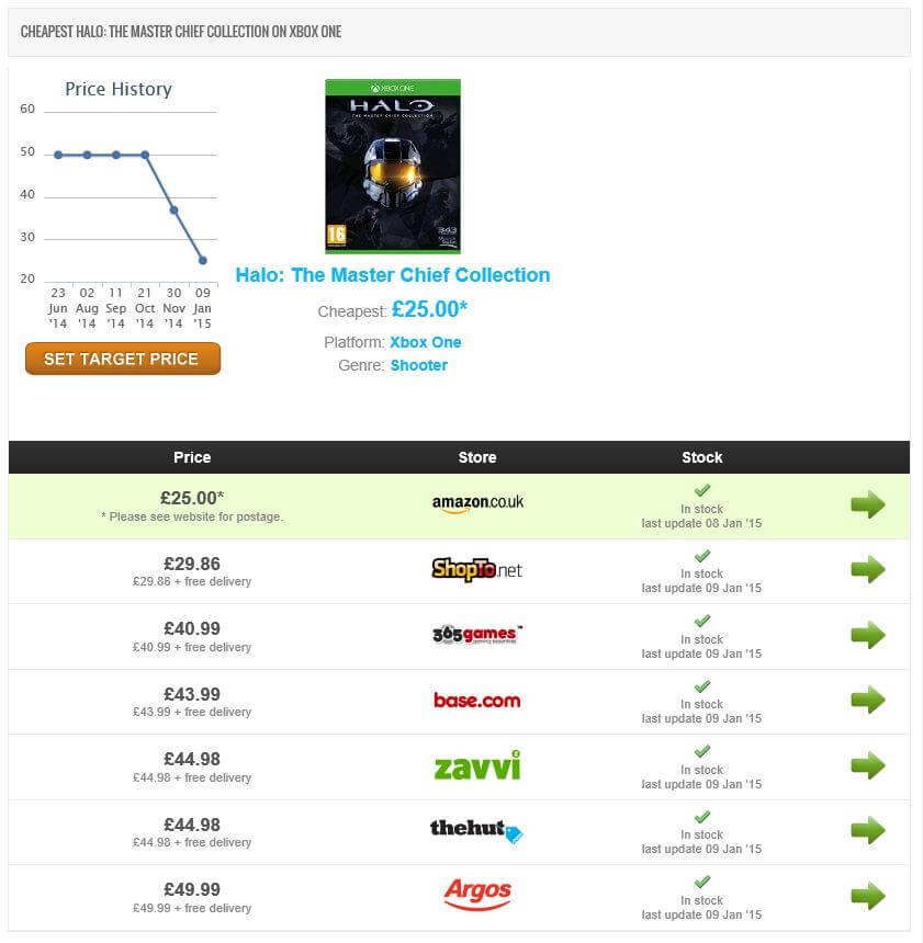 GameCompare game prices page
