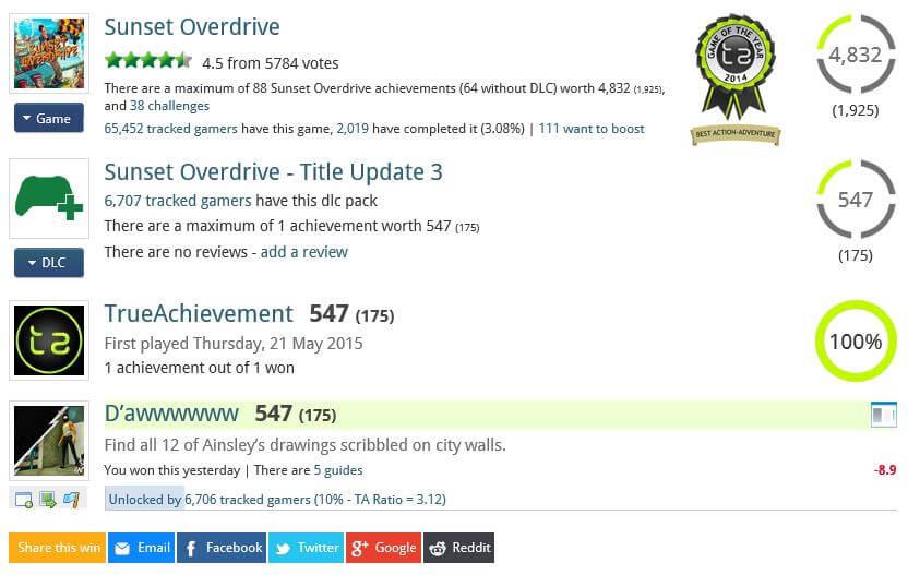 Share achievement wins