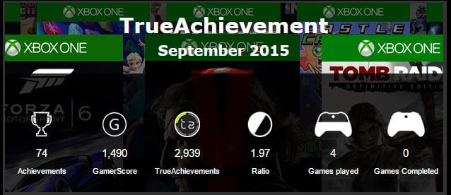 Top games, achievements and more delivered fresh each month