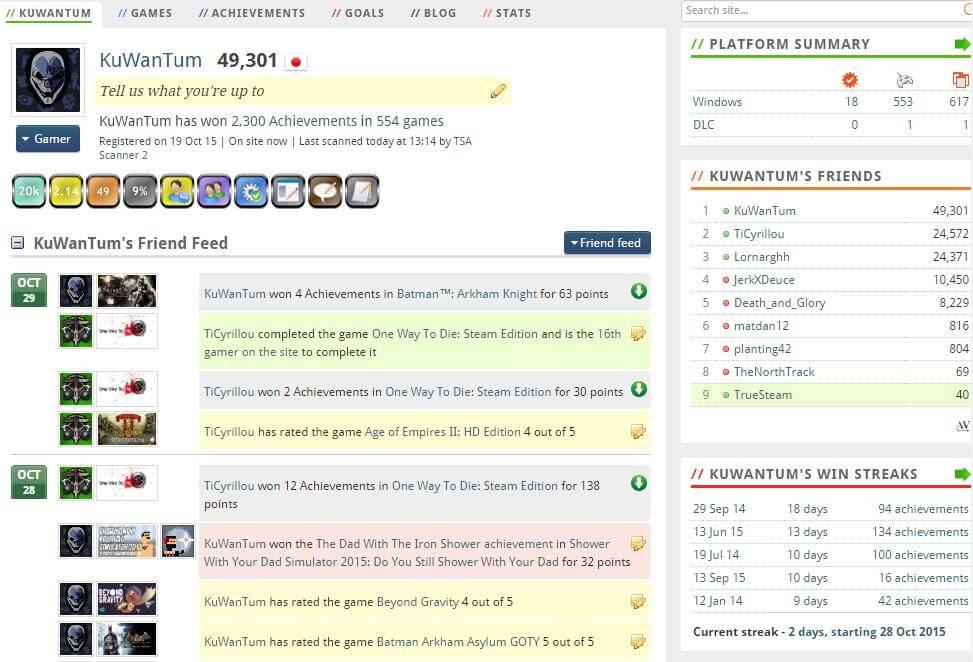 TrueSteam Achievements gamer page
