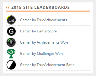 We've built various leaderboards for the year