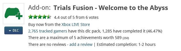 DLC Page showing the average rating. You can also rate the pack from here
