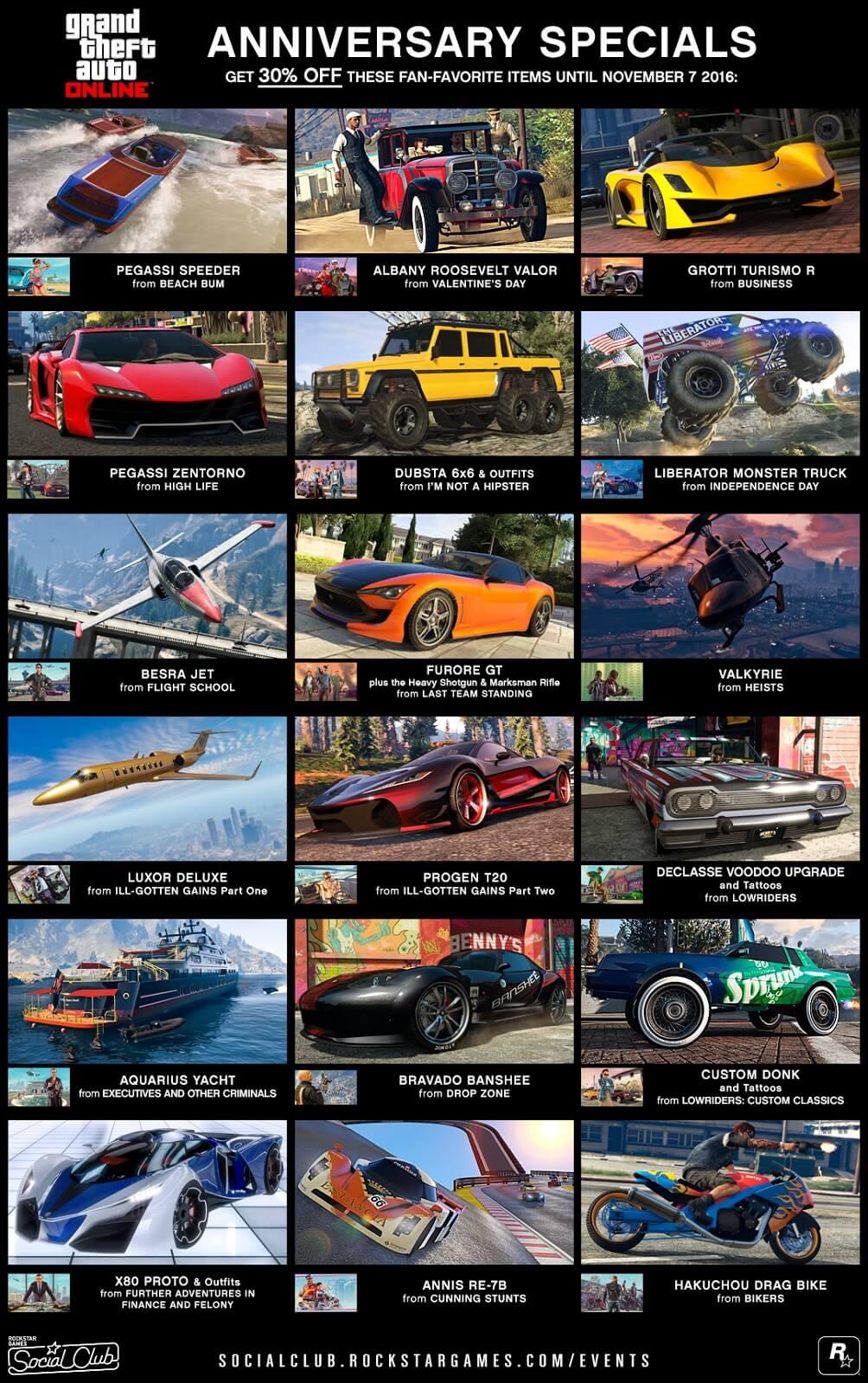 GTA V Celebrates Three Years With $250,000 Login Bonus, Discounts