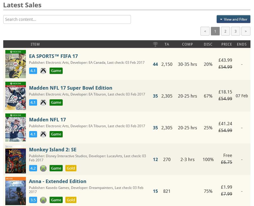 Sales list
