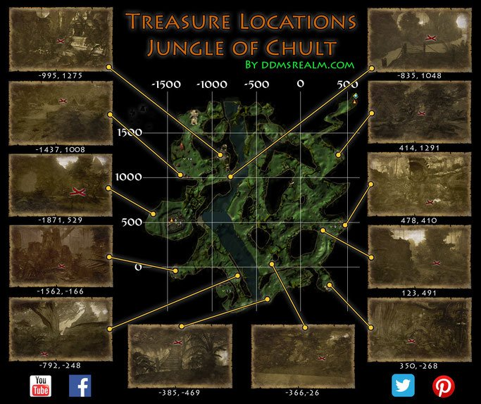 Chult Map Locations
