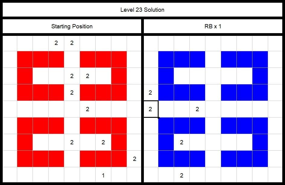 Level 23 Solution