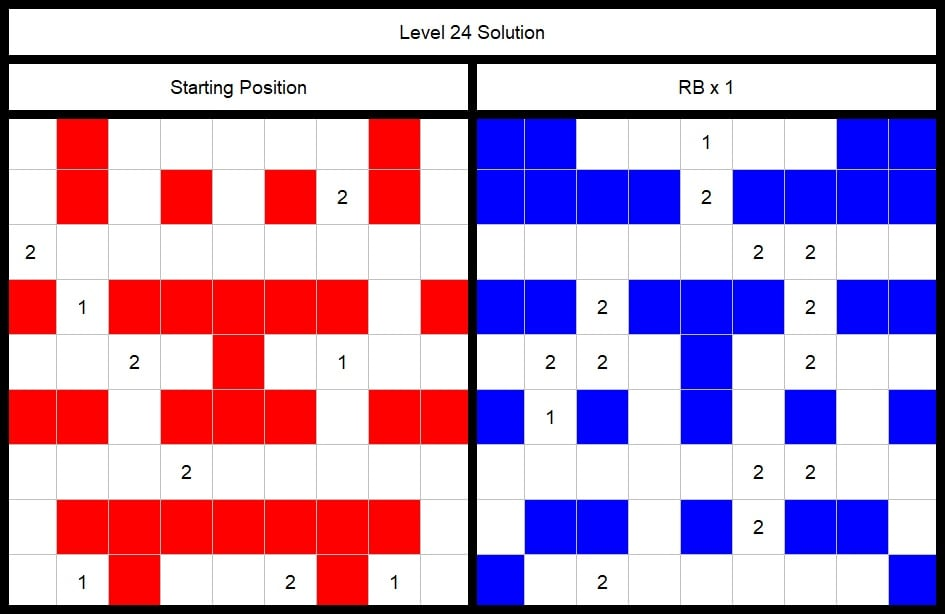 Level 24 Solution
