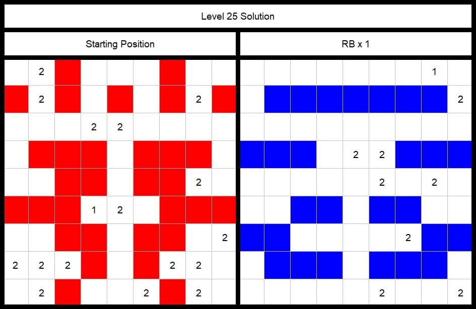 Level 25 Solution