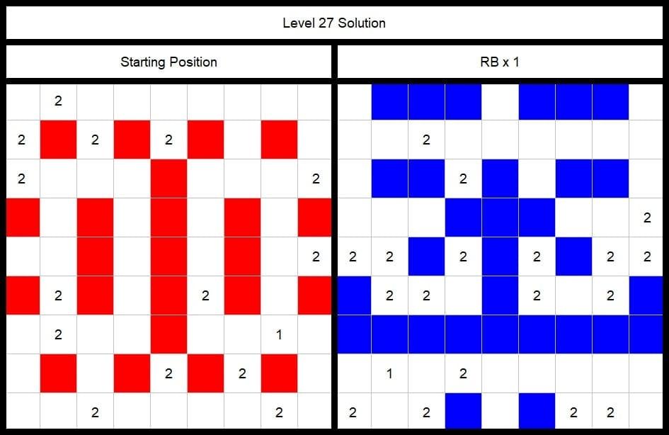 Level 27 Solution