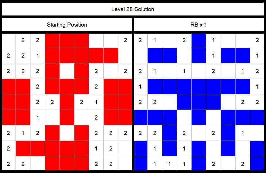 Level 28 Solution