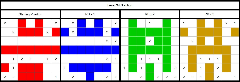 Level 34 Solution