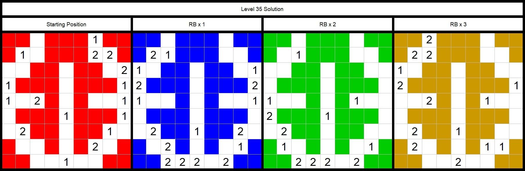 Level 35 Solution