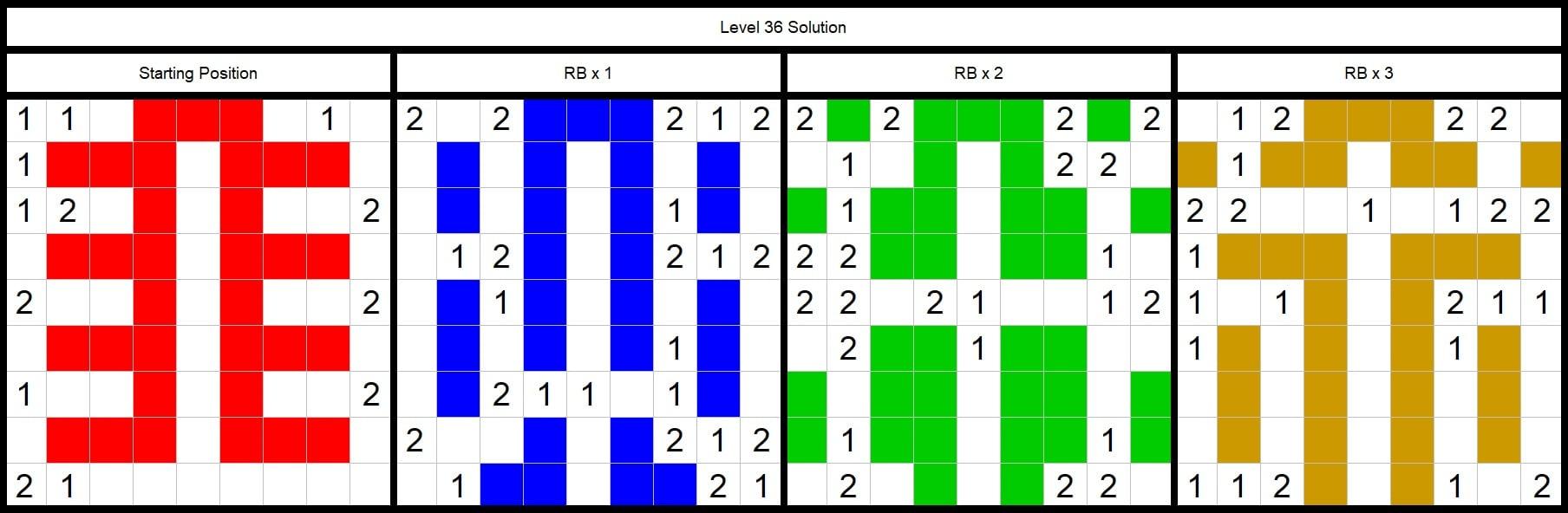 Level 36 Solution
