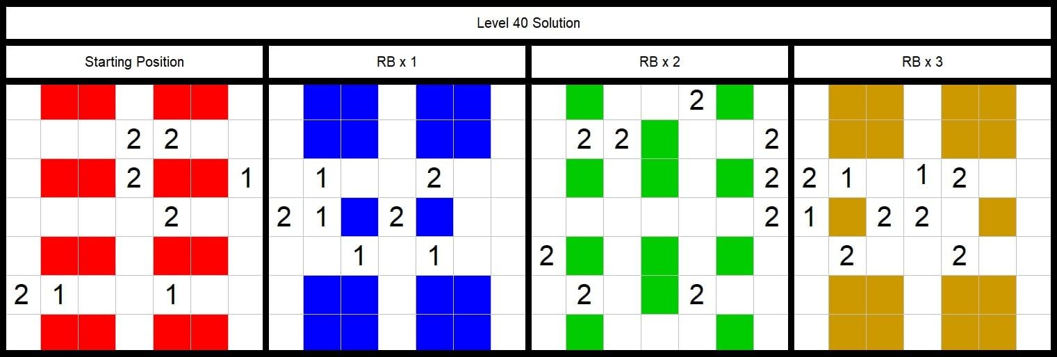 Level 40 Solution
