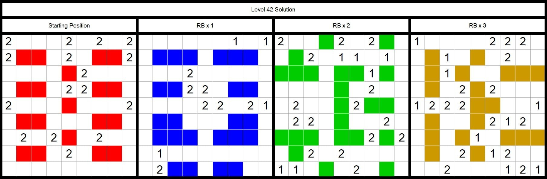 Level 42 Solution