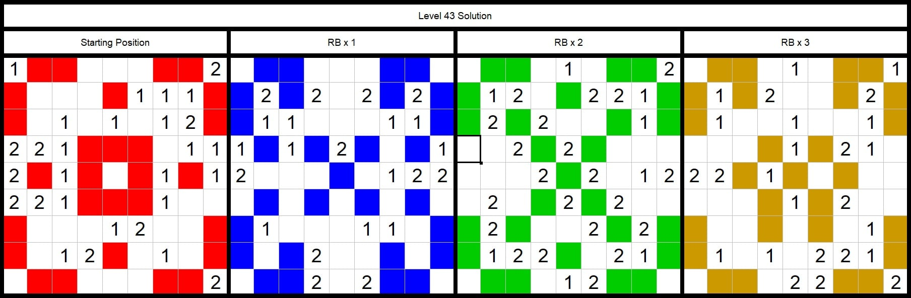 Level 43 Solution