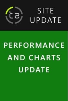 Site Performance and Charts Update