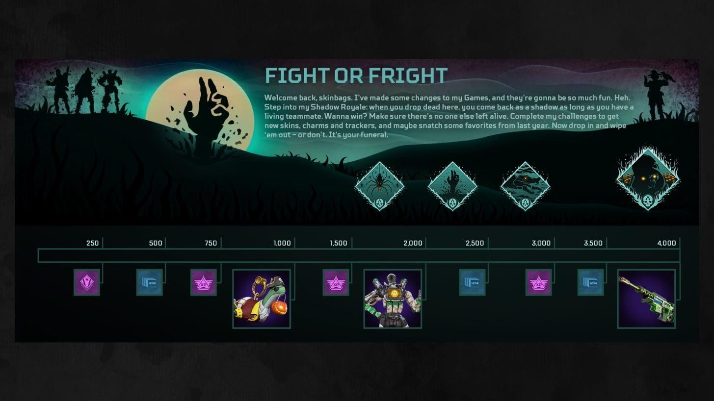 Fight or Fright prize track