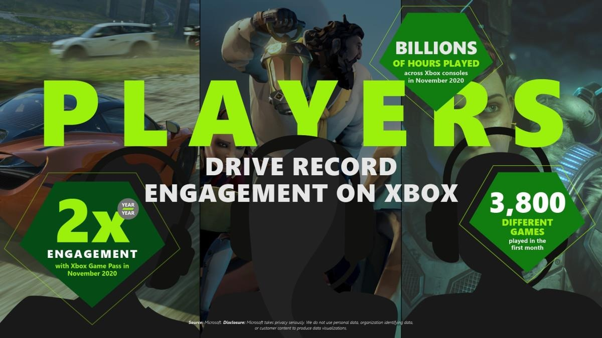 player engagement