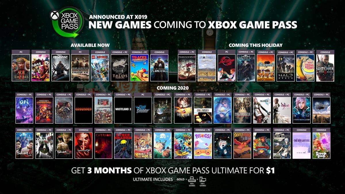 Xbox Game Pass X019 announcement Final Fantasy