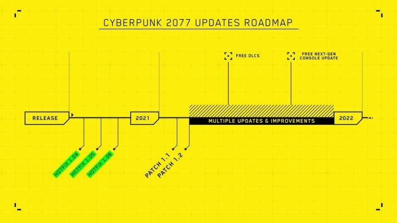 CD Projekt pushes back new Cyberpunk 2077 content to fix game