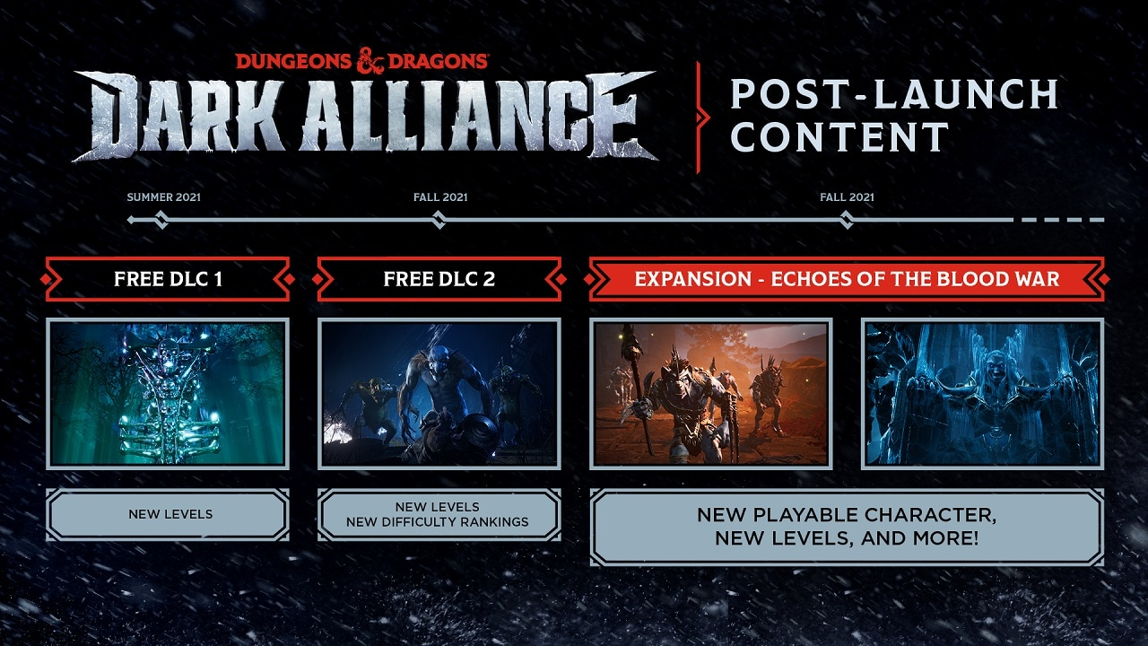 dungeons and dragons dark alliance preview xbox series x s one windows 10