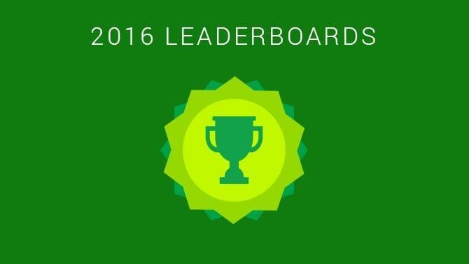 2016 Leaderboards - How Did You Do?