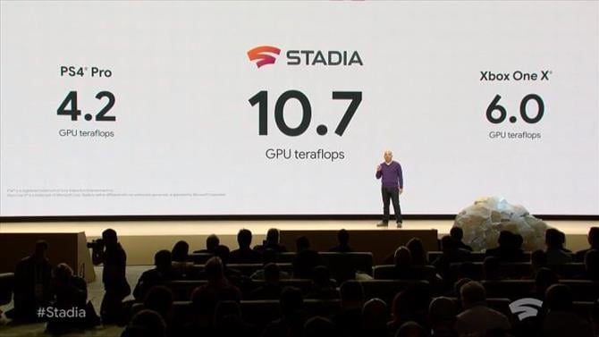 Has Google Stadia Stolen The Next Xbox's Thunder?
