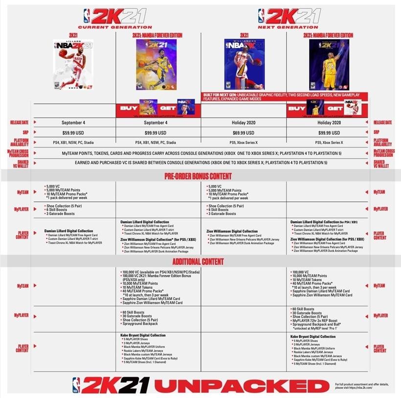 NBA 2K21 Xbox Series X price