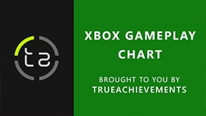 Xbox Gameplay Chart, Week Ending 22 September 19