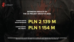 CD Projekt estimates $300 million profit for financial year