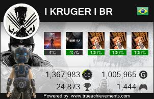I KRUGER I BR